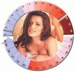 Календарний метод контрацепції